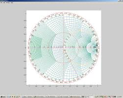 Smith Chart Jpg Smith Chart Plot File Exchange Matlab Central