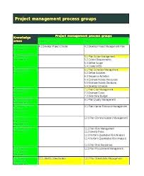 Project Management Plan Template Free Download Project Management Schedule Template Excel Free Project Management