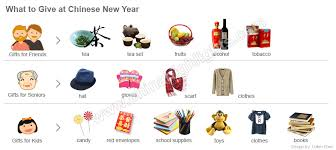 Buy your gifts online at sees.com today! Chinese New Year Gifts Present Ideas For Chinese New Year 2021