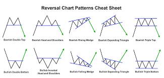 Forex Charts Pdf Forex Charts Pdf Usdchfchart Com