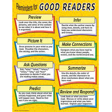 What Good Readers Do Chart Details About Reminders For Good Readers Chart Teacher Created Resources Tcr7705