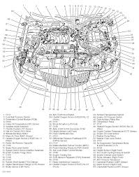 2001 lincoln continental engine diagram wiring diagram sample 2001 lincoln continental engine diagram