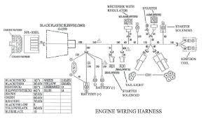 150 go cart parts wiring diagram great installation of wiring carter go kart engine diagram wiring diagram third level rh 4 19 13 jacobwinterstein com 150cc scooter wiring diagram go kart wiring diagram
