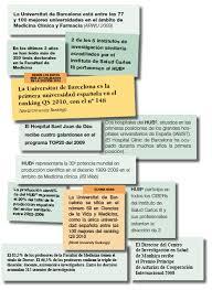 Resumen Ejecutivo Health Universitat De Barcelona Campus