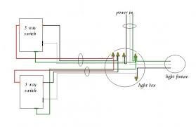 2 way wiring diagram for a light switch wiring diagram and two way light switch wiring diagram eljac