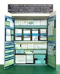 Science Fair Projects Layout Science Projects Boards Science Projects Display Boards Science