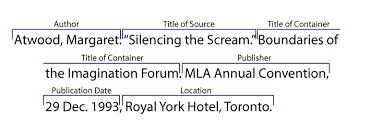 Mla Source Cite Print Sources Citing Information Libguides At University