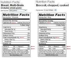 Why We Dont Eat Grains Crossfit Cape Ann