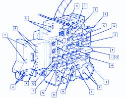 index of wp content uploads 2016 08 chevrolet corsica 1995 left fuse box diagram 120x120 gif