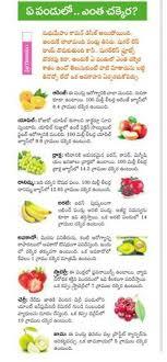 Pcos Diet Chart In Telugu 52 Best Know In Telugu Images In 2019 Telugu Inspirational