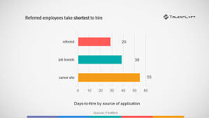 Job Posting Site Job Posting Ultimate Guide For Posting Jobs That Stand Out