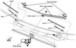1987 ford e350 fuse diagram setalux us 1987 ford e350 fuse diagram dodge dakota wiper linkage diagram ram under hood wiring diagram get