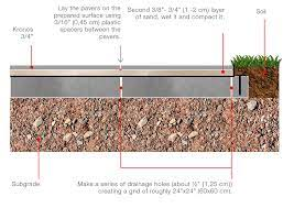 dry laying slabs on gravel or sand