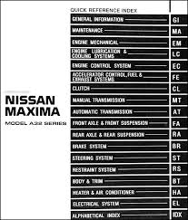 1996 nissan maxima repair shop manual original 2004 Nissan Maxima Wiring Diagram covers all 1996 nissan maxima models including gxe, se and gle this book measures 8 5\