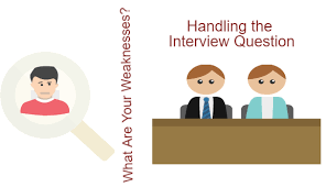 what is your weakness interview question answer interview question what is your weakness