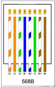 cat 5 wiring jack schematic complete wiring diagrams \u2022 cat5 jack wiring diagram cat5e wiring diagram plug wire center u2022 rh hanleetkd co phone jack wiring diagram cat5 connector wiring