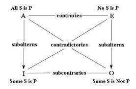 Aaa 2 Venn Diagram Outline