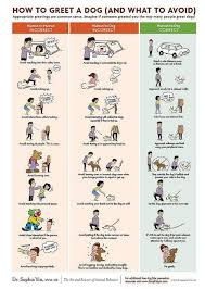 Free Downloads Posters Handouts And More Dog Training