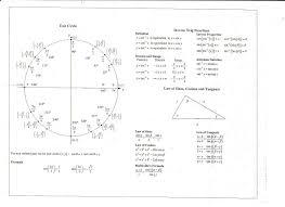 trigonometry reference trigonometry reference sheet math trigonometry reference 4 trigonometry reference sheet