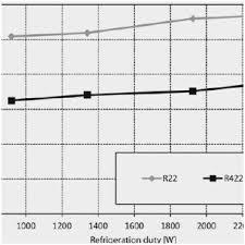 Tiles R22 Charging Chart Blogit Top