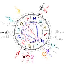 Lady Gaga Birth Chart Astrology And Natal Chart Of Kamala Harris Born On 1964 10 20