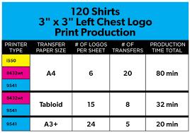 Dfx Paper Size Production Chart Digital Heat Fx