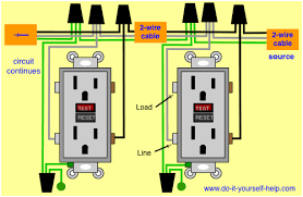 wiring diagrams for electrical receptacle outlets do it yourself Gfci Outlet Wiring Diagram wiring diagram for a two gfci wiring diagram for gfci outlet