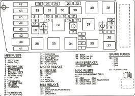 oldsmobile achieva fuse box diagram wiring diagram libraries oldsmobile achieva fuse box diagram data wiring diagramoldsmobile achieva fuse box diagram wiring diagram third level