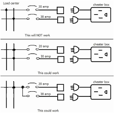 50 amp rv receptacle wiring diagram unbelievable pictures wiring 50 amp rv receptacle wiring diagram wonderful pictures funky 50 amp plug wiring diagram embellishment wiring