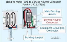 service entrance wiring diagram service image electrical service entrance panel wiring diagram jodebal com on service entrance wiring diagram