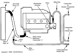 cooling system part 1 click on the diagram or here for a full size picture