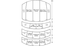 Tulsa Pac Seating Chart Info For All 34 Venues Kelly Clarkson Express