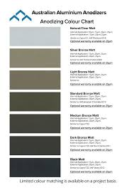 Aaa Anodizing Colour Chart Aaa Aluminium Anodizing