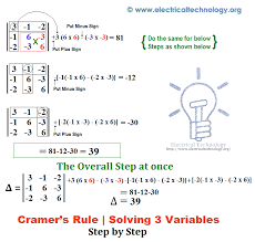 image to enlarge cramer s rule step by step procedure with solved examples of two and three variables