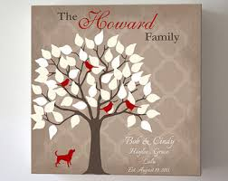 wonderful ideas personalized family tree wall art designing home unique canvas print birds on framed on personalised wall art family tree with gorgeous ideas personalized family tree wall art home decoration