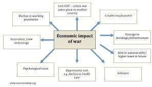 Economic Impact Of War Economics Help