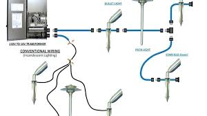 outdoor lighting wiring diagram the union co how to wire a floodlight to an existing switch at Flood Light Ing Wiring