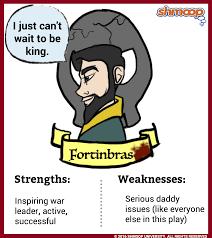 Fortinbras In Hamlet