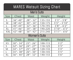 Wetsuit Chart Mares Wetsuits Size Chart Wetsuit Megastore
