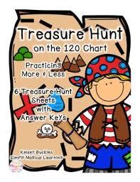 Treasure Chart 6 Treasure Hunt Using The 120 Chart