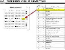 similiar fuse panel ford 350 2001 keywords 2001 ford e350 fuse box diagram image details