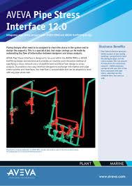Basics Of Pipe Stress Analysis Design Aveva Pipe Stress Interface
