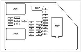 2008 chrysler aspen fuse box diagram 2008 wiring diagrams