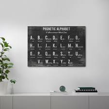 By using ipa you can know exactly. Pjatteryd Picture Phonetic Alphabet 39 X27 Ikea