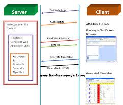 Timetable Generator Online Barca Fontanacountryinn Com