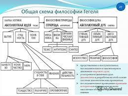 Все ответы на вопросы экзамена по философии и истории науки  f по истории философии науки