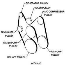 serpentine belt diagram for 1995 gmc k3500 w 6 5l diesel fixya 1994 Gmc Sierra Engine Diagram accessory serpentine belt routing 4 3l, 5 0l and 5 7l engines with a c 1994 gmc sierra 1500 engine diagram
