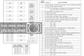 fuse box 2004 ford f 150 wiring diagram technic fuse box location 2004 f150 wiring diagram toolboxford 150 fuses box 2007 wiring diagram toolbox 2004