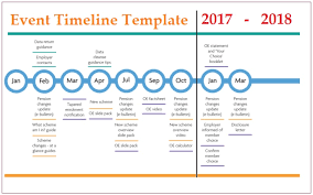 events timeline template event timeline template 4 free printable pdf excel word