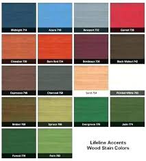 Wood Furniture Stain Color Chart Wood Furniture Color Trends 2018 Stain Chart Spray Paint